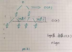 Solving Tree Problems on LeetCode - Algorithms and Coding
