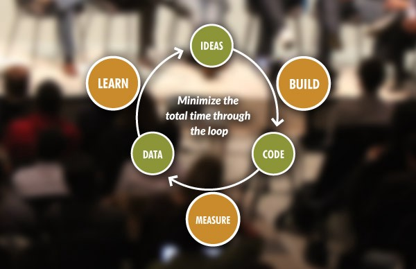 Case-Study: How A Scrappy Bootstrapped Team In The Middle Of