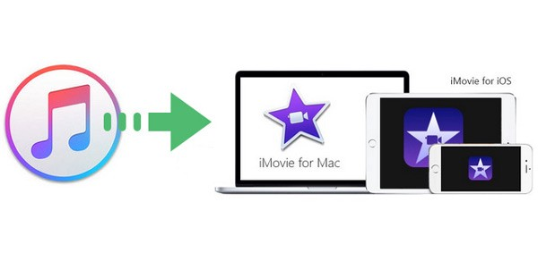 How to Add Apple Music to iMovie Projects - Davidivad - Medium