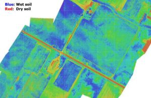 Role of Drones in Revolutionizing the Agricultural Sector