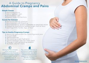 Do you get belly cramps when pregnant