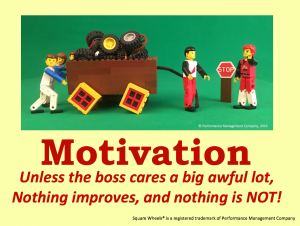 Sauare Wheels poster on Motivation
