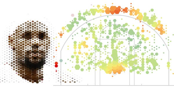 Healthcare Could Learn a Lot From the NBA About Data Analytics
