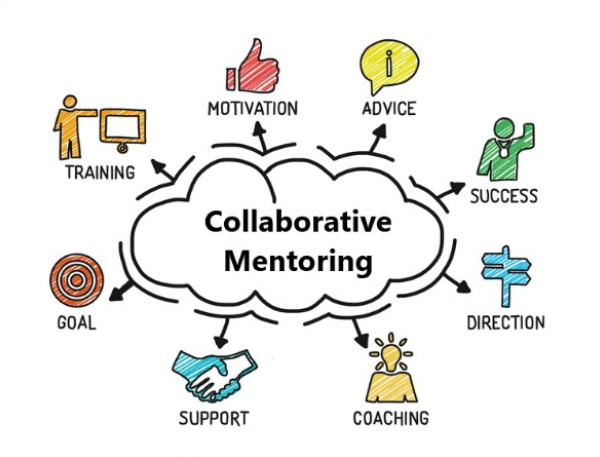 Technology Management Image: Collaborative Mentoring: Decoding Digital Transformation