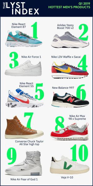 NIKE SHOES: HOTTEST MEN'S PRODUCT | by