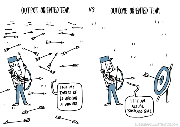 outcomes vs outputs