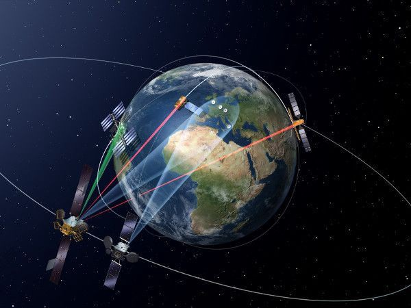 Data Relay Satellite System Market New Trends with Top Key