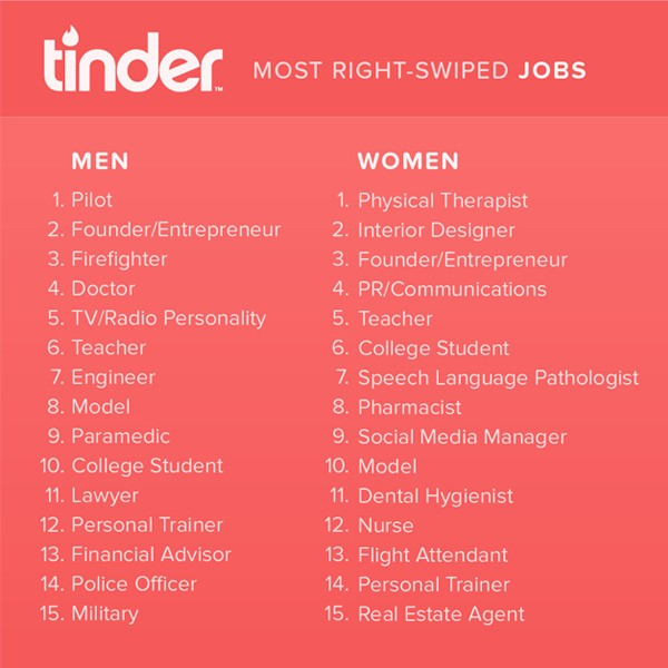 manager dating personal