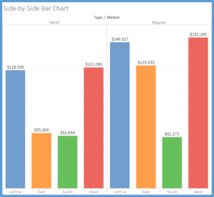 The Ultimate Cheat Sheet on Tableau Charts - Towards Data