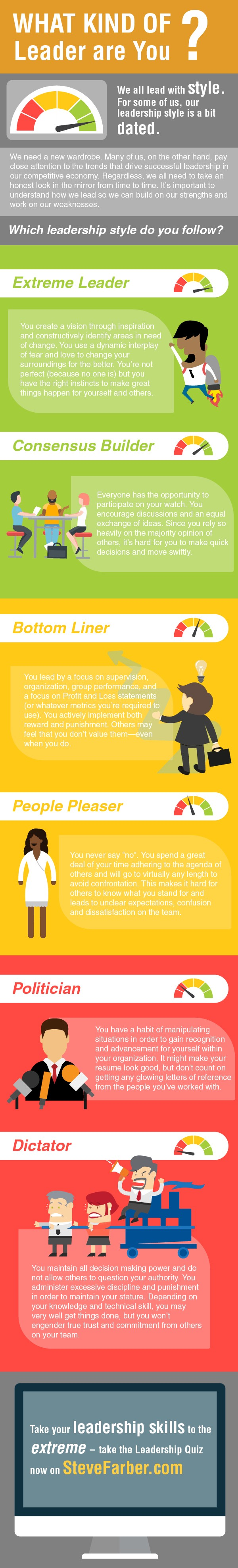 What Kind of Leader Are You? - Vunela
