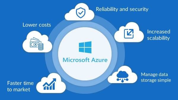 Microsoft Azure Cloud Services:. Microsoft Azure in Cloud Computing