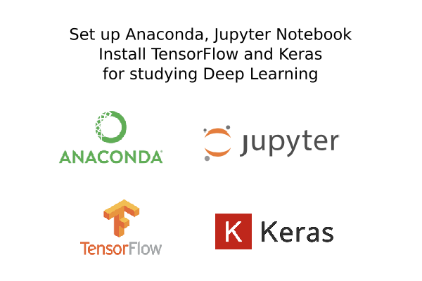 Anaconda, Jupyter Notebook, TensorFlow and Keras for Deep