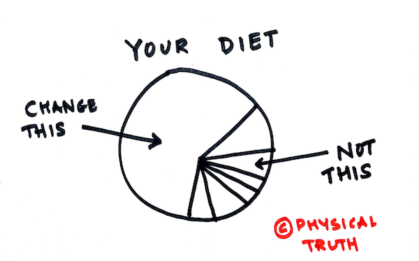 The truth of planning a no-grain diet in India - Physical