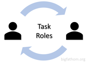 Symbolic trading of task roles by two team members