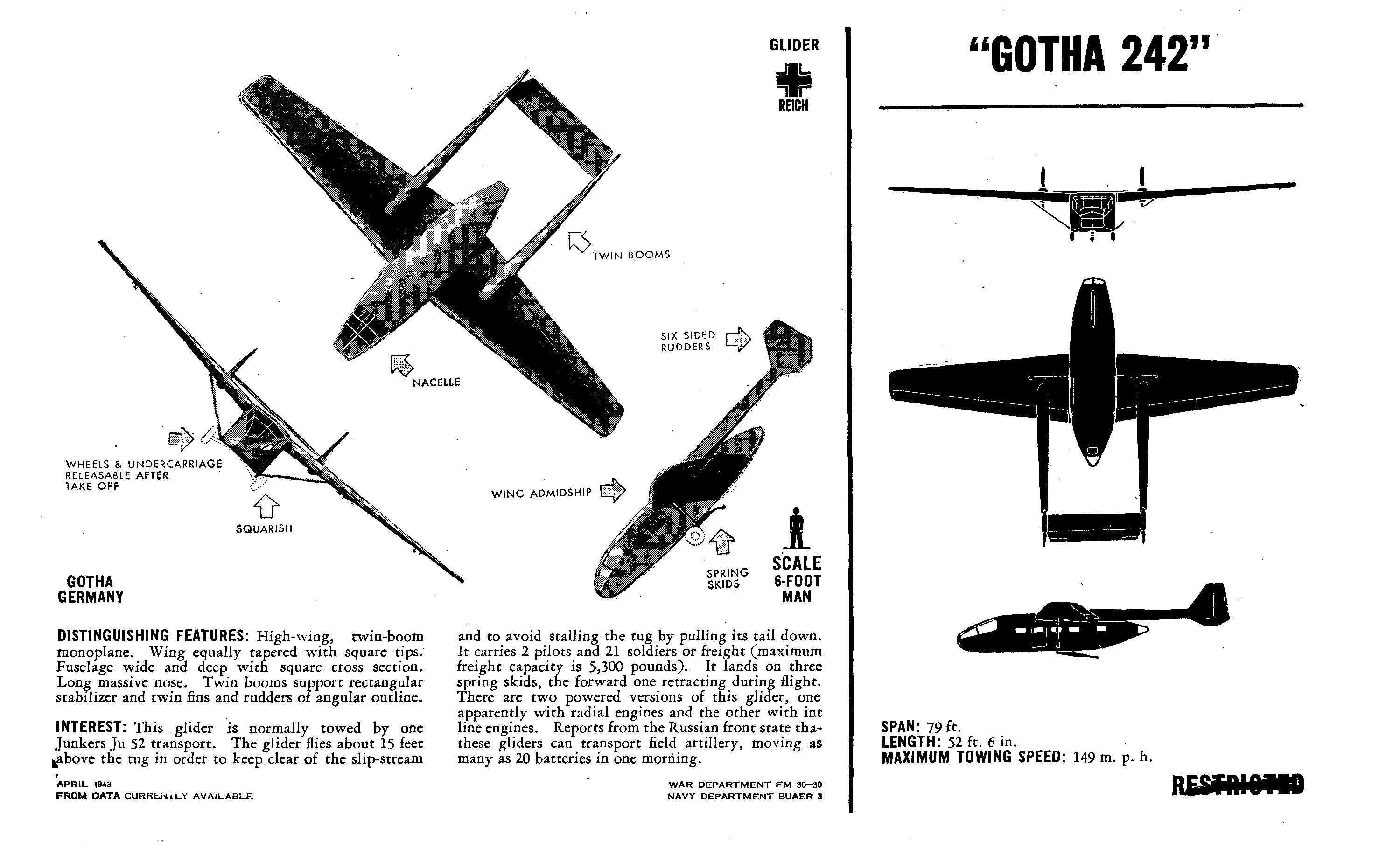 Enemy Or Foe Wwii U S Aircraft Recognition Slides And Manuals By Matthew Peek Nc Stories Of Service Medium