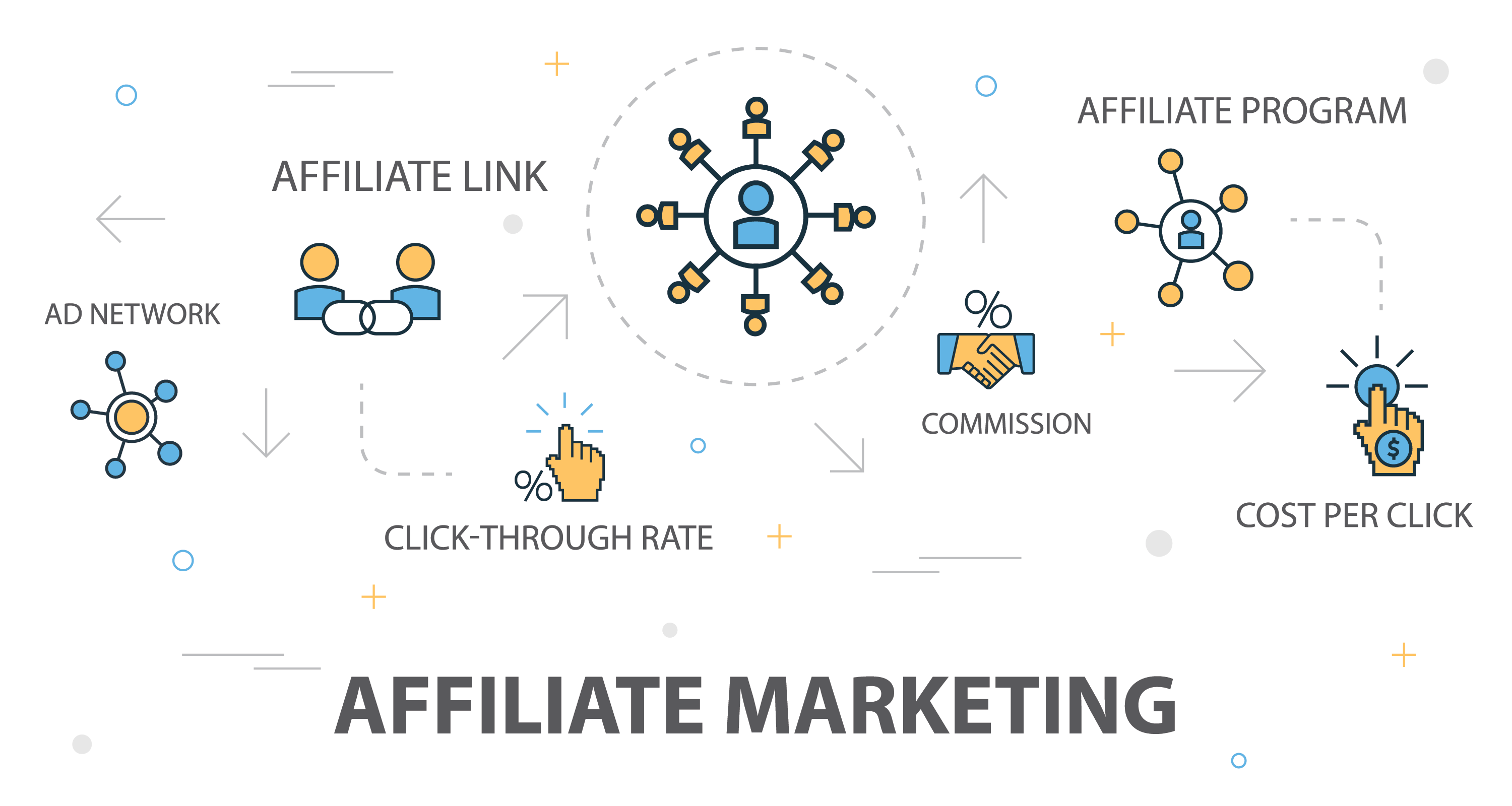 Free Traffic for Affiliate Marketers | by Presearch | Medium