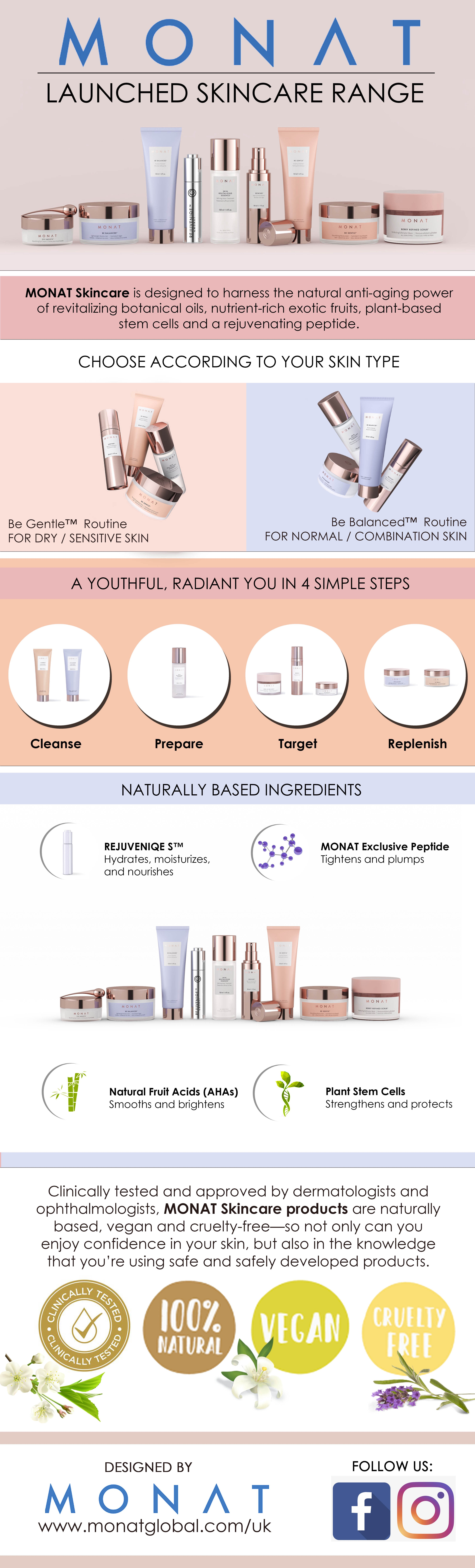 Monat Launches Skincare Range Monat Skincare Is Designed To Harness By Monat Global Uk Medium