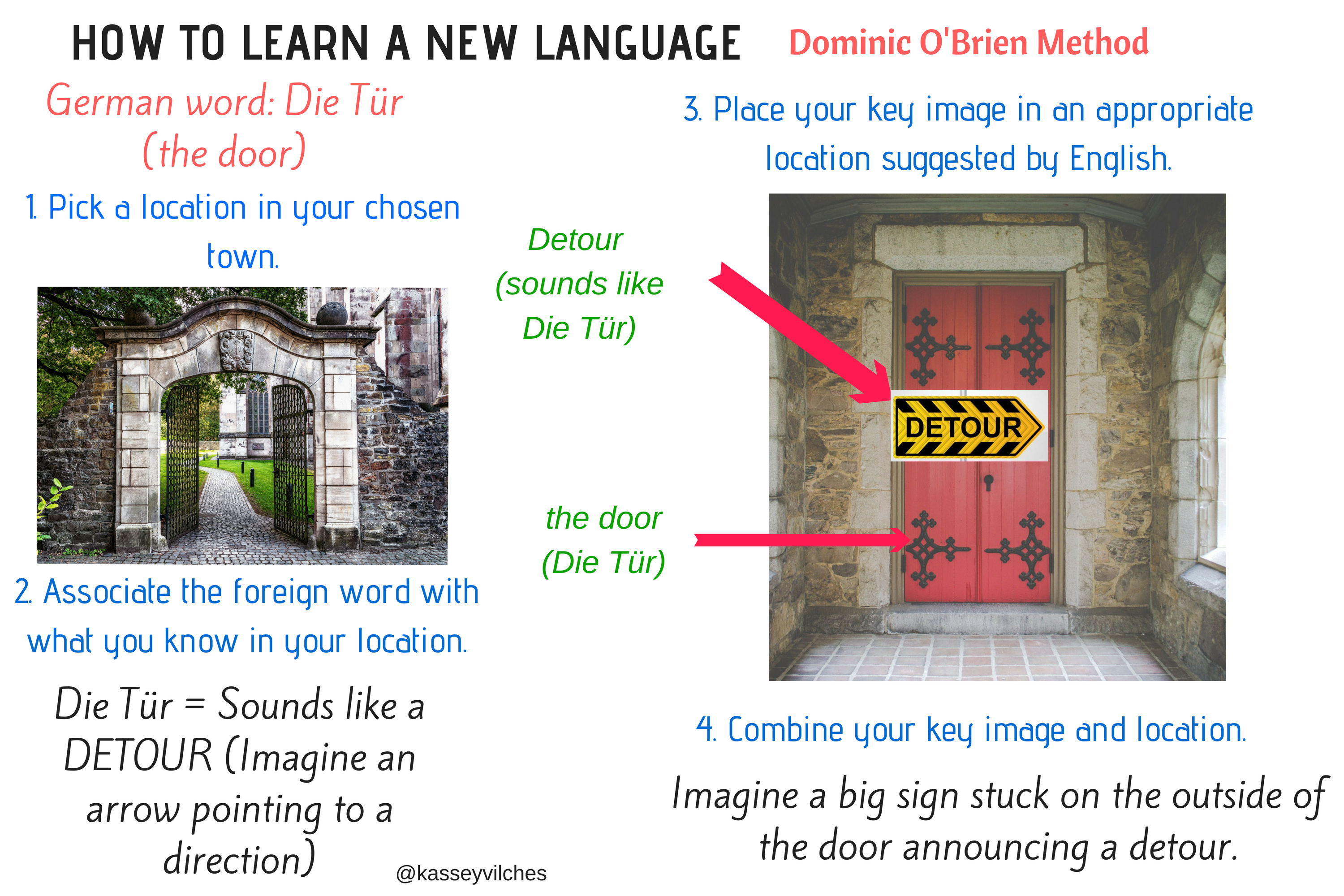 8 Tricks To Learn A New Language, Ace Your Exams or Simply