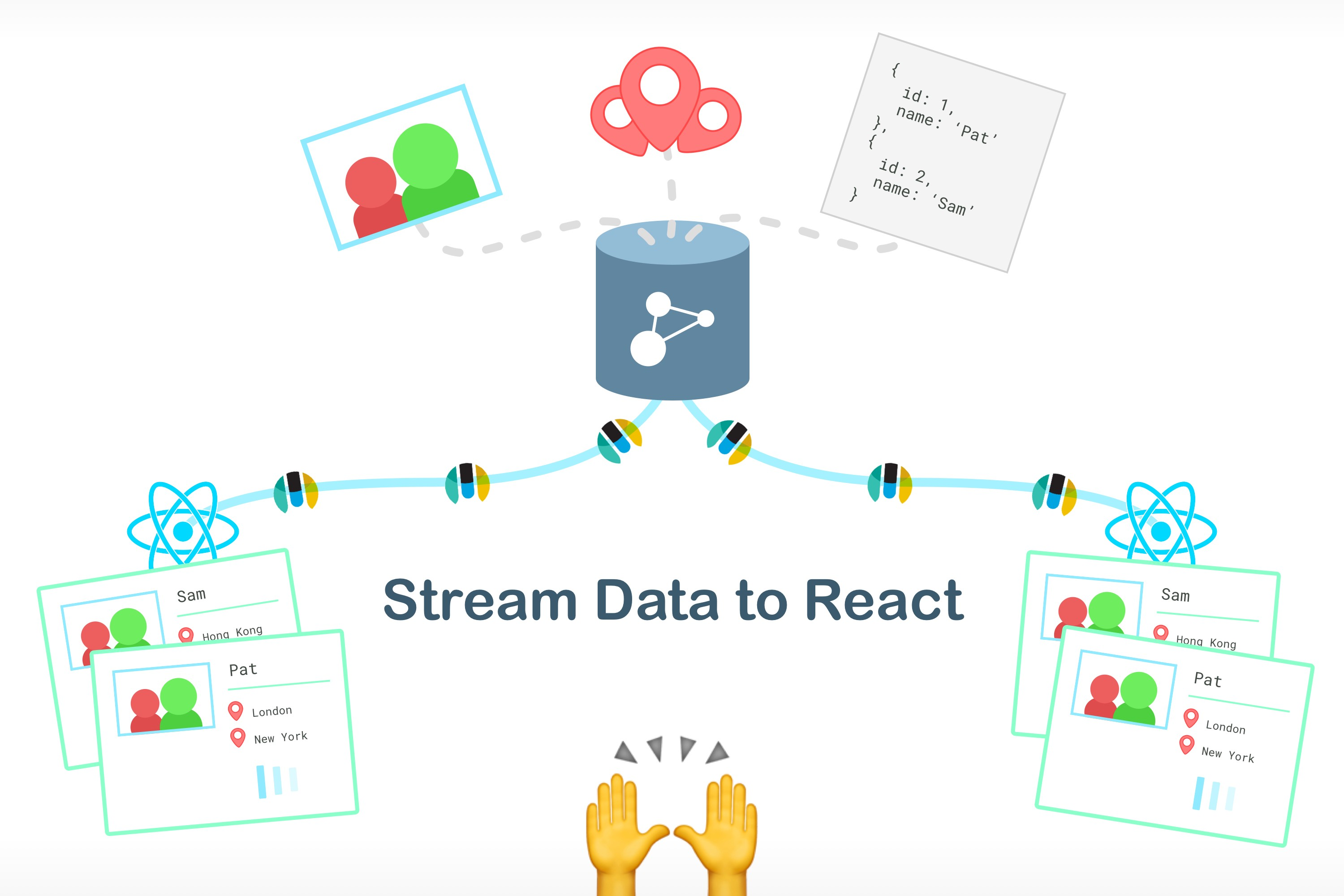 Streaming ElasticSearch as Database, React for Frontend