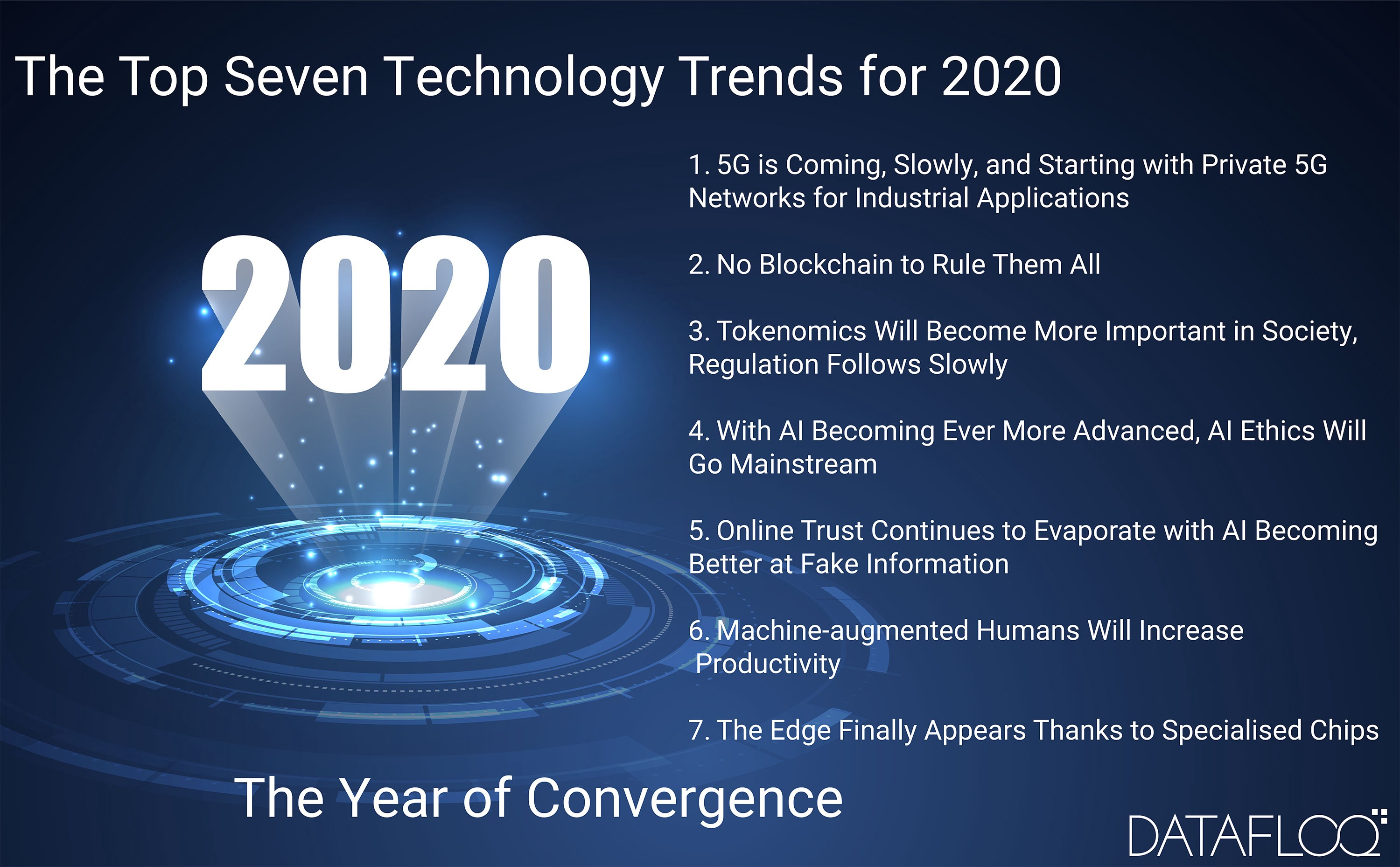 Current Economic Trends 2020.The Top Seven Technology Trends For 2020 Dr Mark Van