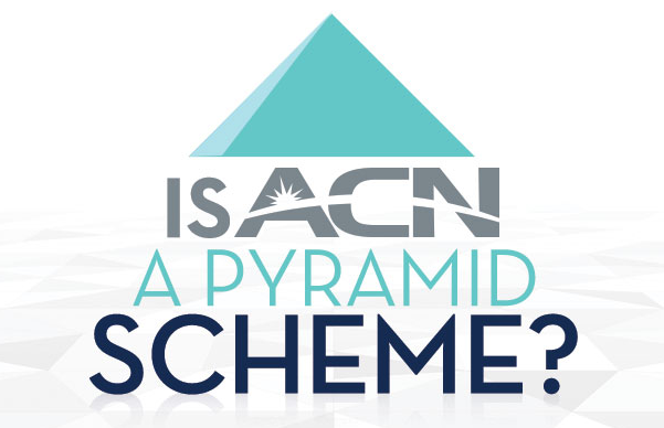 Investment pyramid schemes acn fa investment