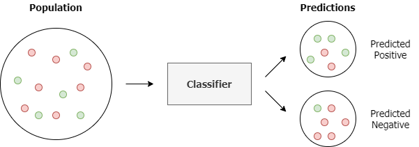Logistic Regression: Discover the Powerful Classification Technique