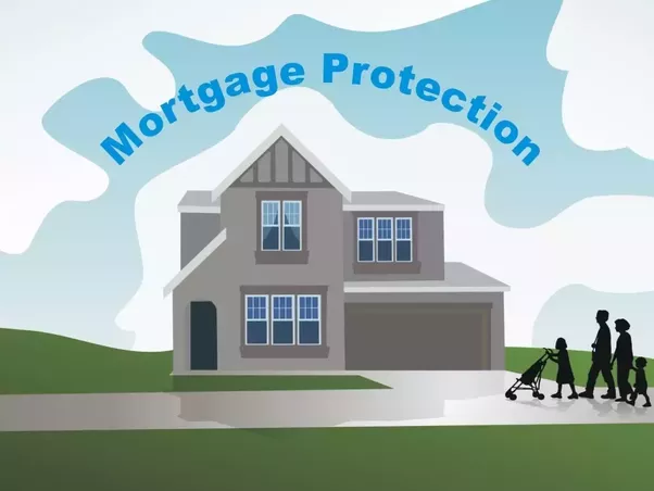 Basics Of Mortgage Protection Insurance