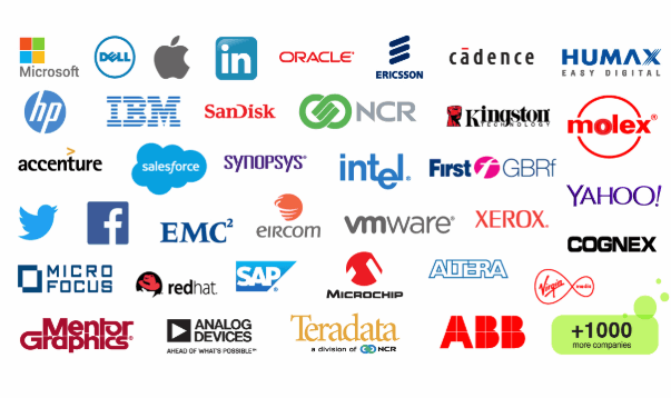 Top Software Companies In The World Of 2020 Compiled List By Ha Bytes Medium