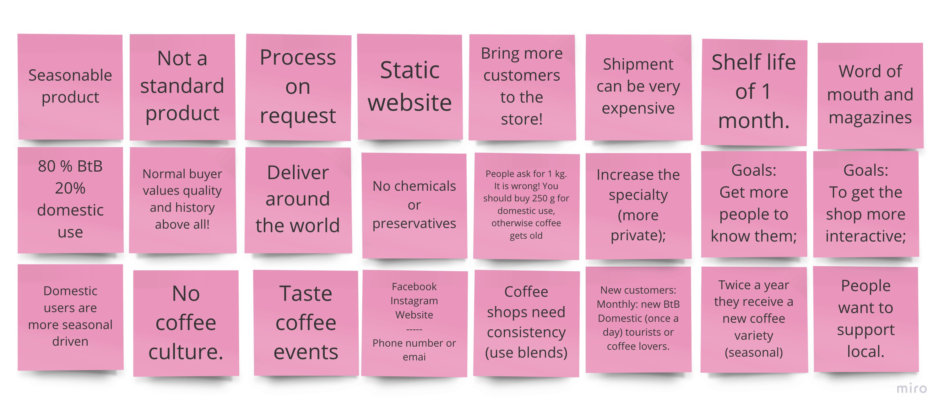 Local Coffee Roastery eCommerce- UX Case Study