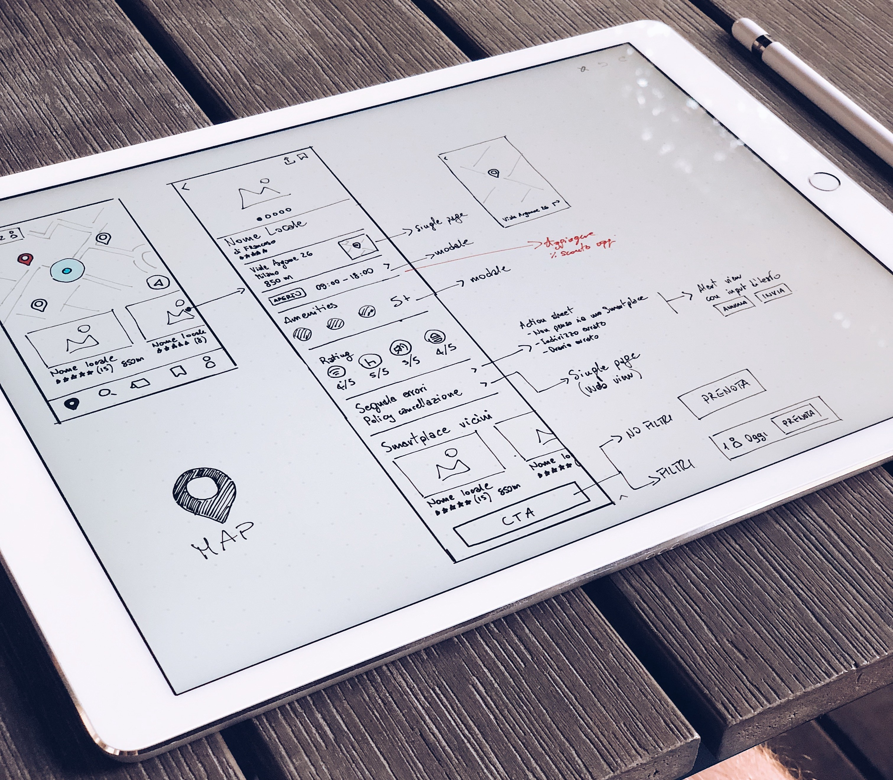The 8 Key Points To Look When Hiring A Ux Designer By Francesco Scalambrino Ux Collective