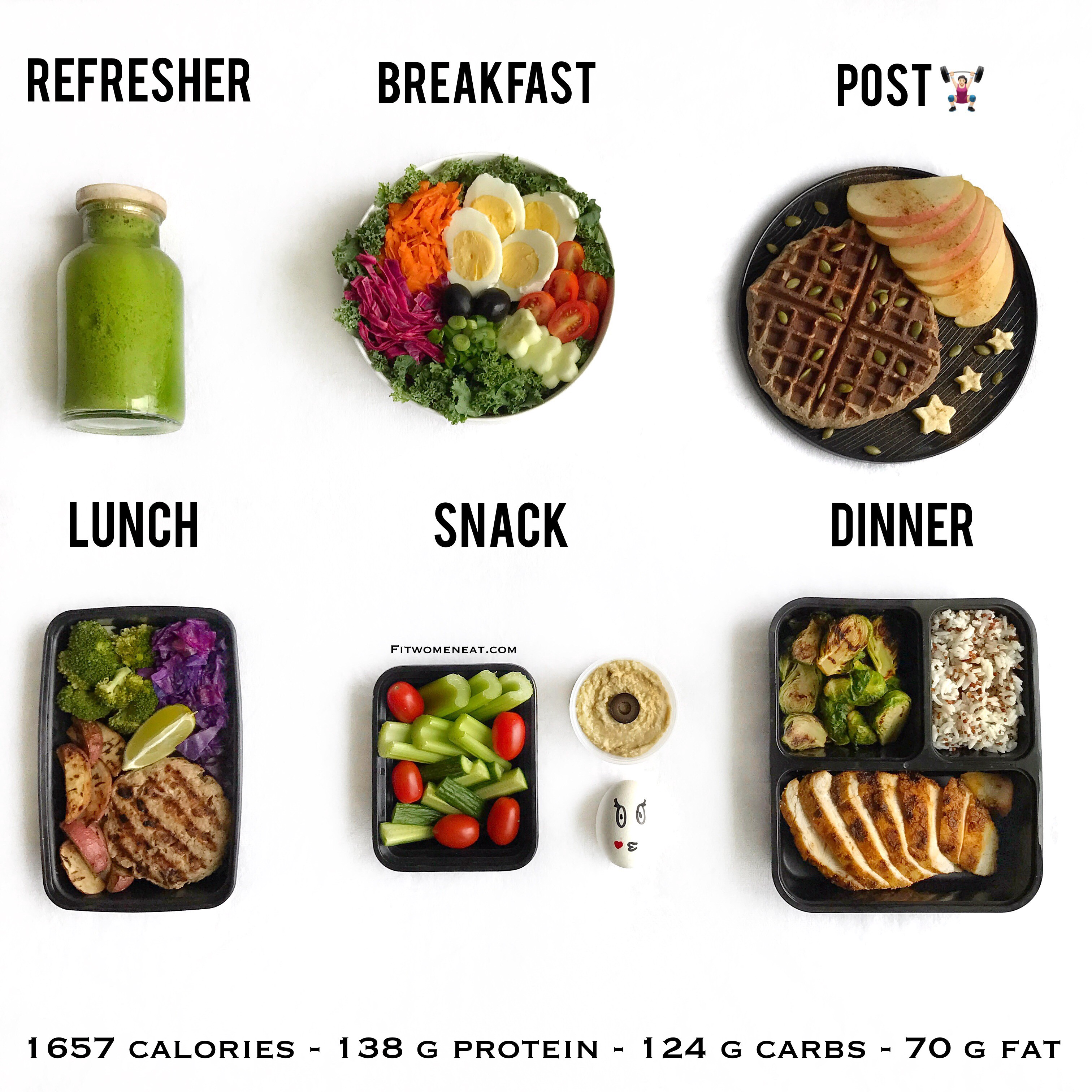 What I Eat in a Day - Fit Women Eat