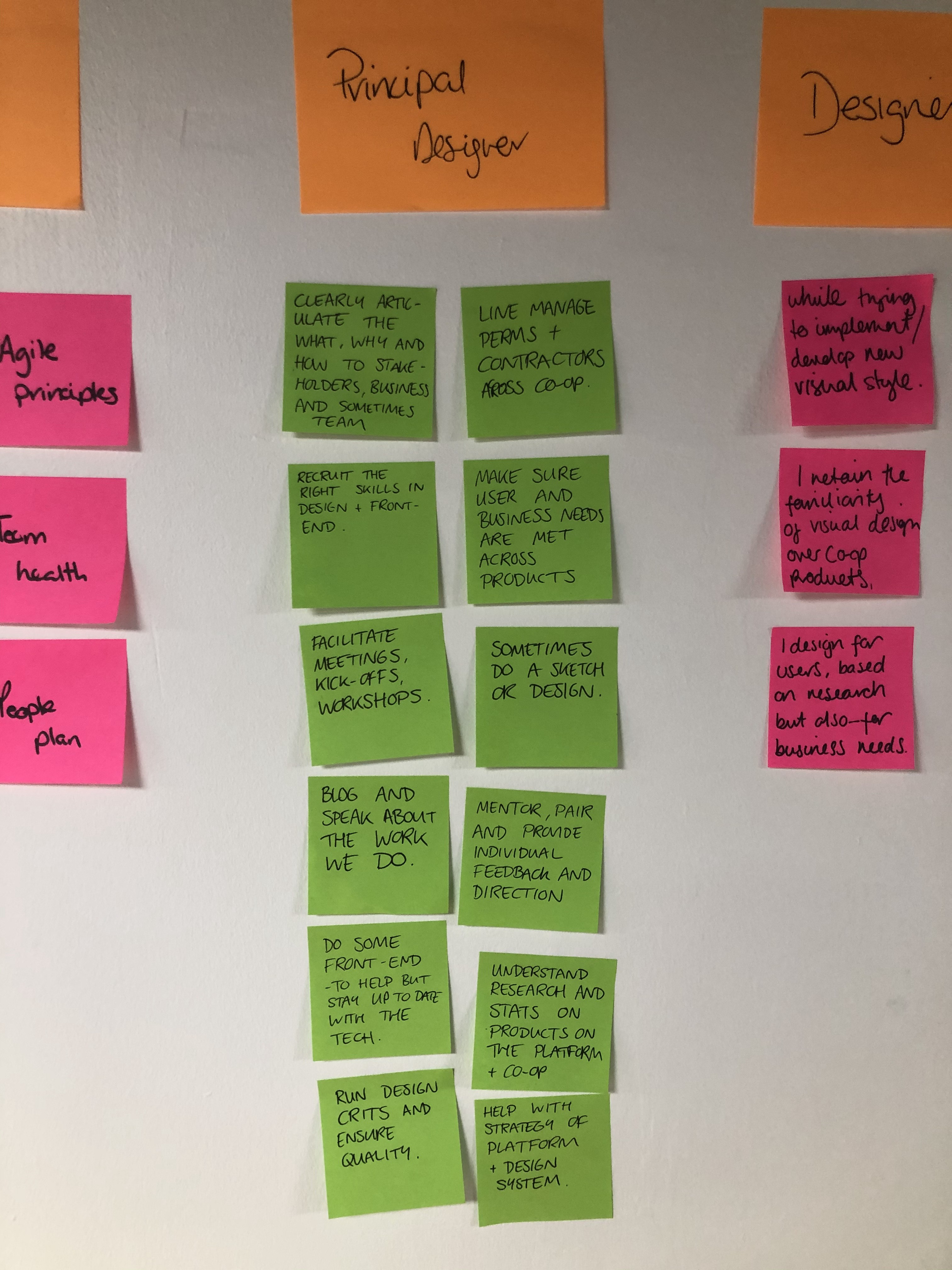 The post-it notes I wrote to explain what i do as a Principal Designer