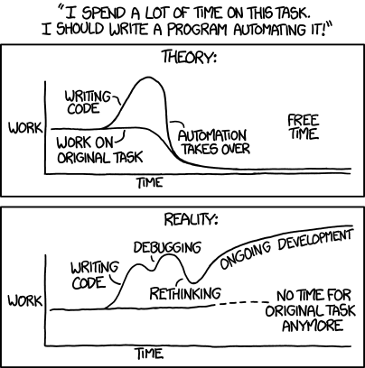 FromXKCD