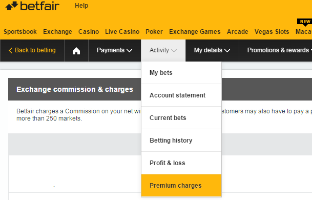Betfair PREMIUM CHARGE: What is it? (& How it's Calculated)