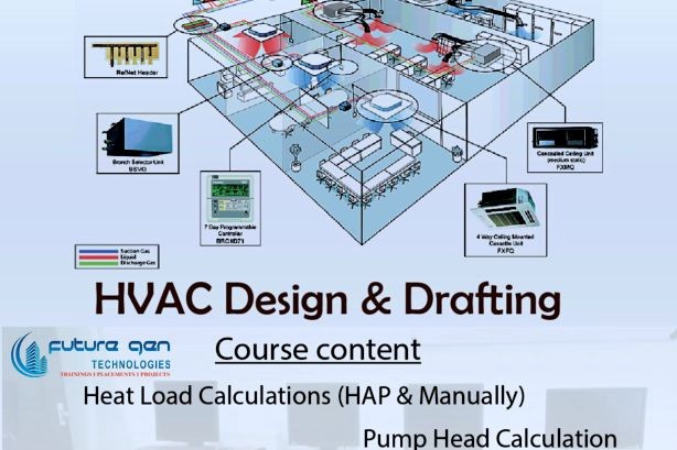 Hvac Designing Course Info And Career Opportunities By Futuregen Medium