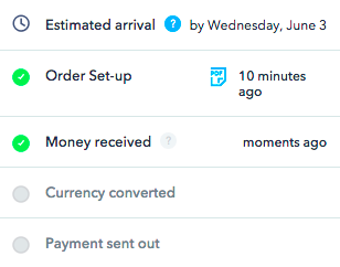 Using TransferWise in Europe — is it worth it? - Nomad Gate