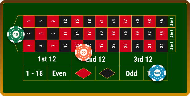 Roulette betting strategies free ladbrokes man of the match betting results
