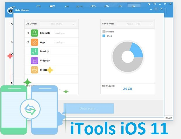 iTools Download iOS 11 - Natasha Sharpe - Medium