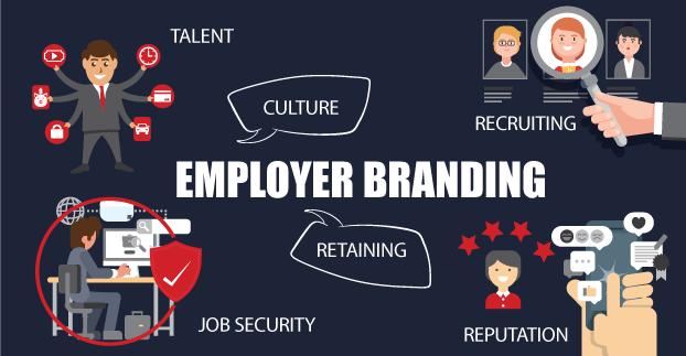 What role does Employer Branding play in Recruitment? | by GreedyGame |  Medium
