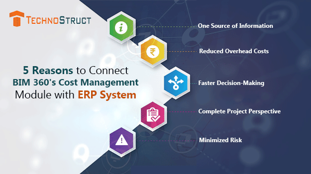 5 Reasons To Connect Your Bim 360 S Cost Management Module With Your Erp System By Techno Struct Medium