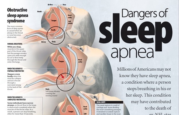 What Does Your Sleep Position Say About You And How It Affects Your Health By Matracos Medium