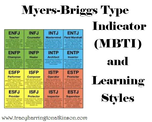 Myers Briggs Type Indicator (MBTI) Learning Styles - Tracy