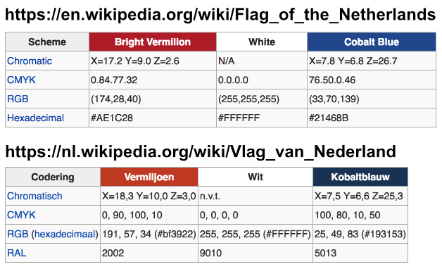 So, what colour the *is* the Dutch flag? - Sjef van Gaalen