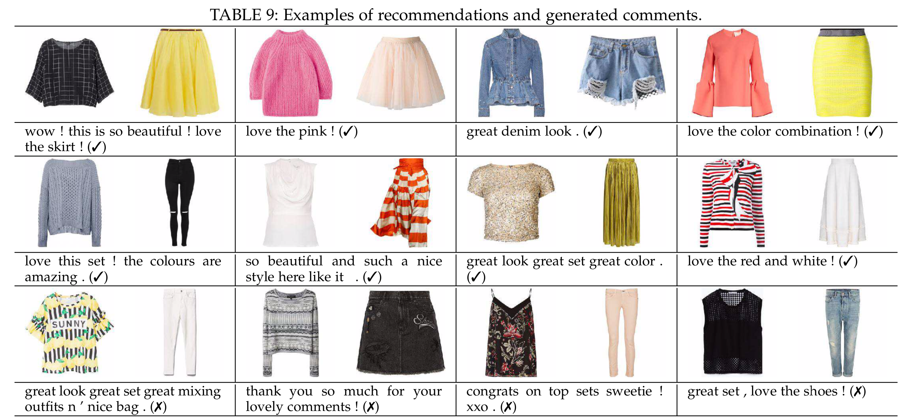 The Future Of Visual Recommender Systems Four Practical State Of The Art Techniques By Kai Xin Thia Towards Data Science