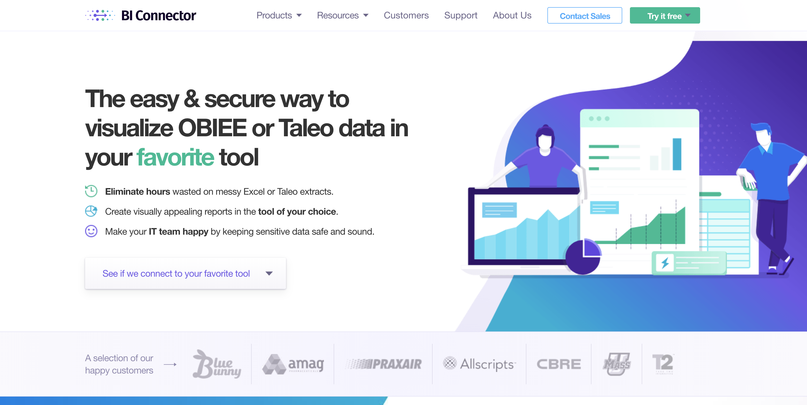There's an Unbelievably Easy Way to Make Your OBIEE Data