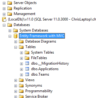 Entity Framework, MVC, Repositories, Code First Migrations