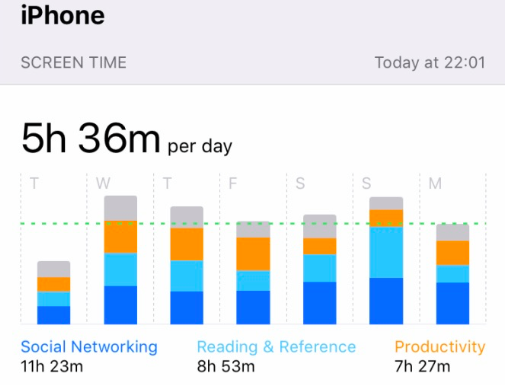 I deleted every app from my phone for 30 days  Here's what happened