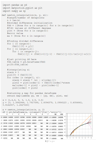 Sample code for implementing Newton`s interpolating polynomial: