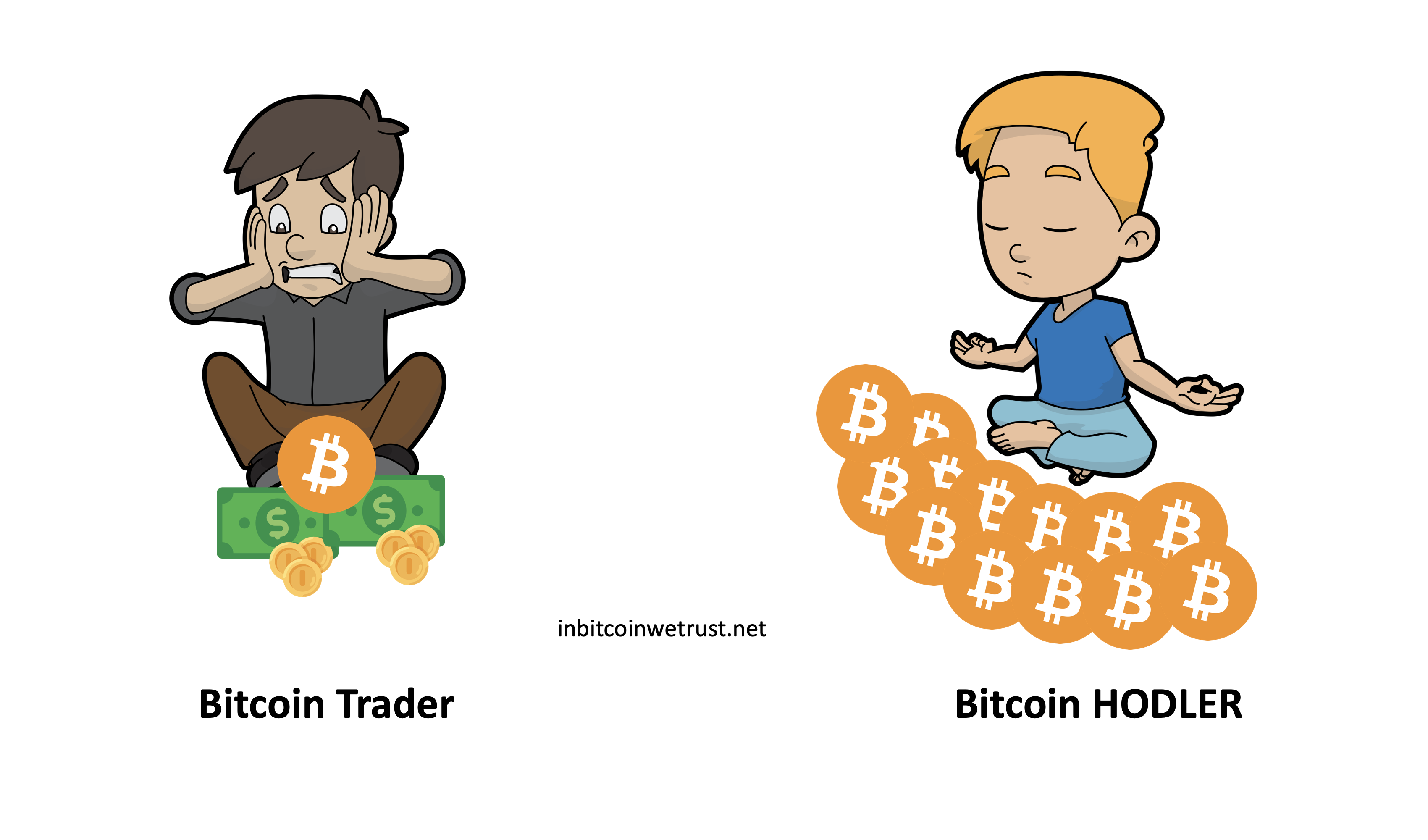 Bitcoin HODLERS