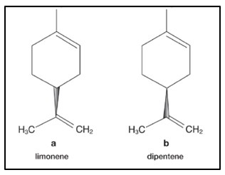 The molecular structure of the mirror-image molecules limonene and dipentene.